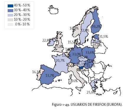 Comparativa d'usos de Firefox a Europa